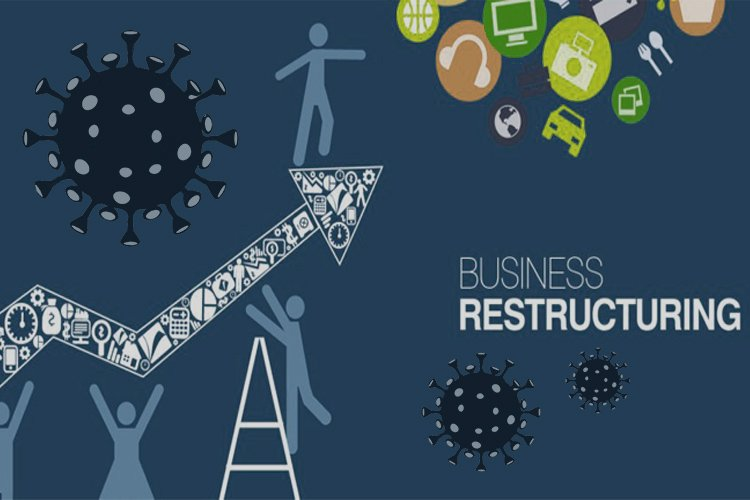 restrukturyzacja